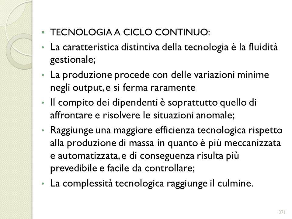 La complessità tecnologica raggiunge il culmine.
