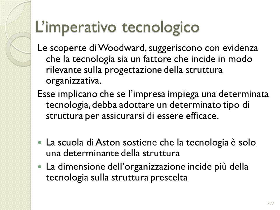 L'imperativo tecnologico