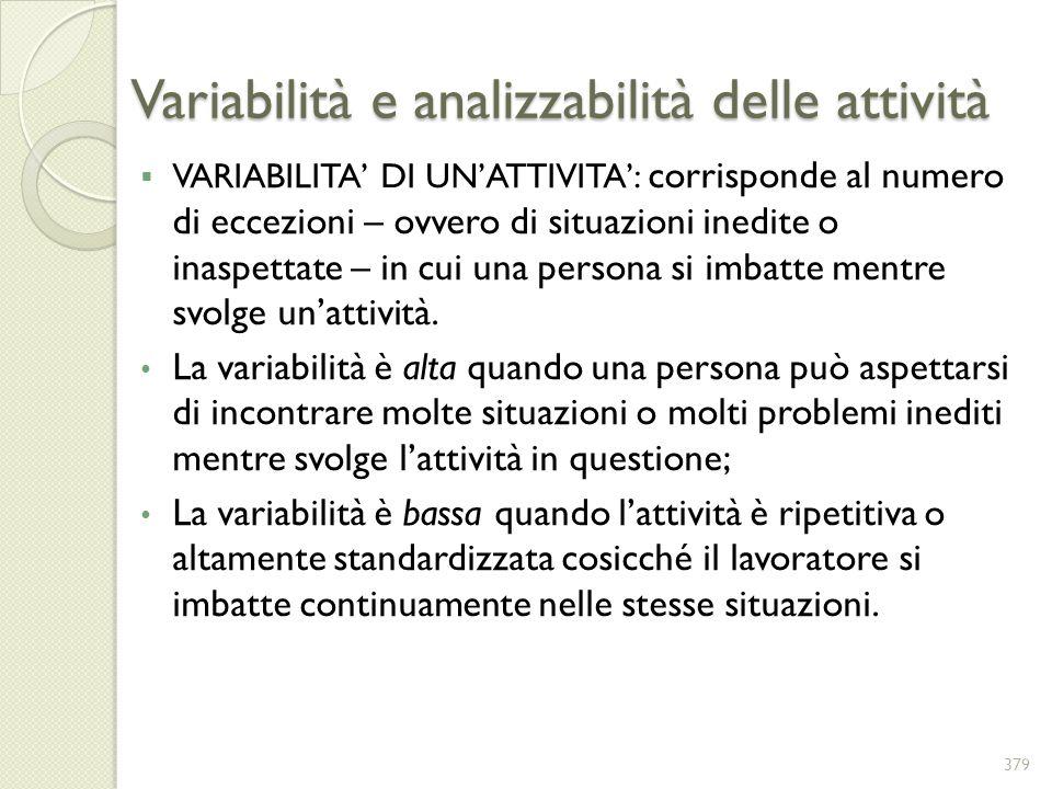 Variabilità e analizzabilità delle attività