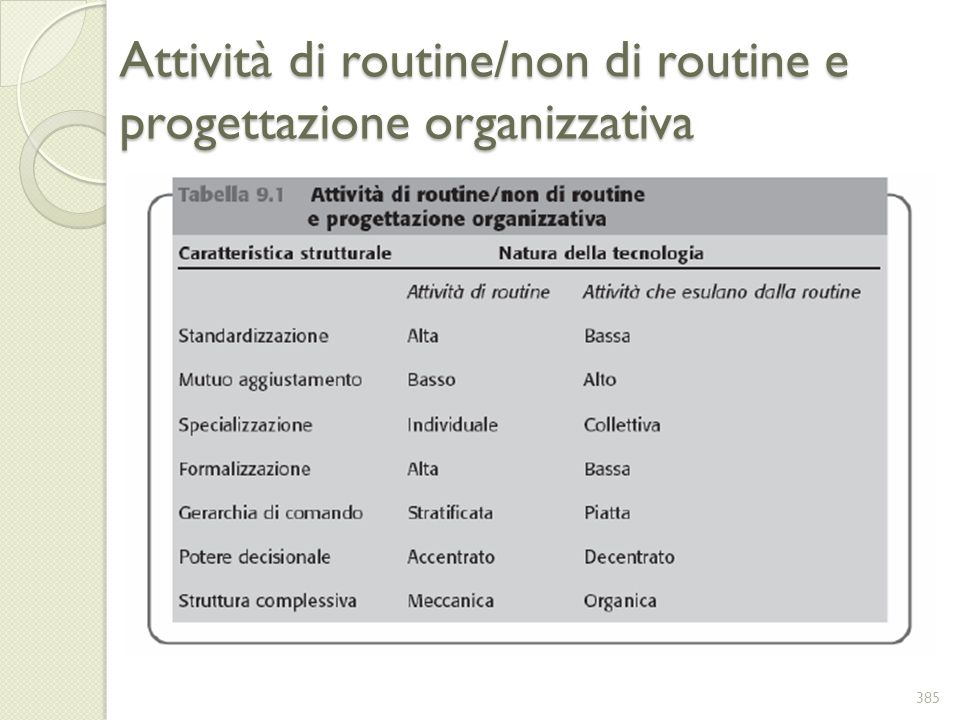 Attività di routine/non di routine e progettazione organizzativa