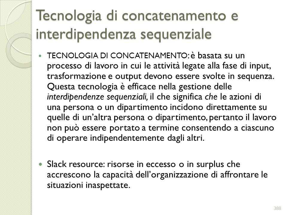 Tecnologia di concatenamento e interdipendenza sequenziale