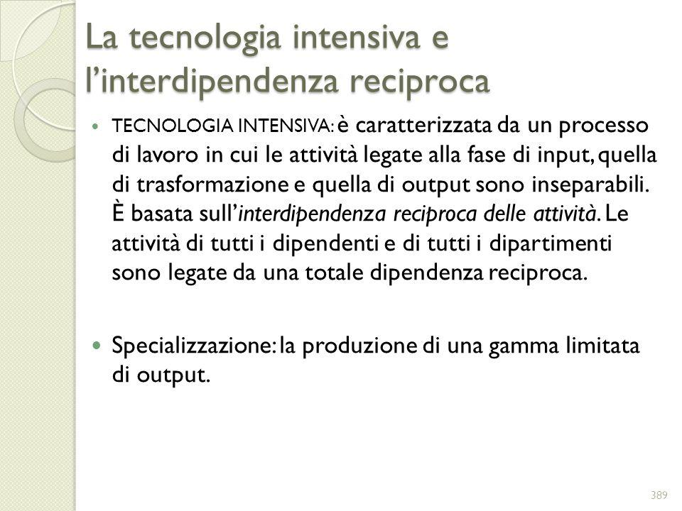 La tecnologia intensiva e l'interdipendenza reciproca