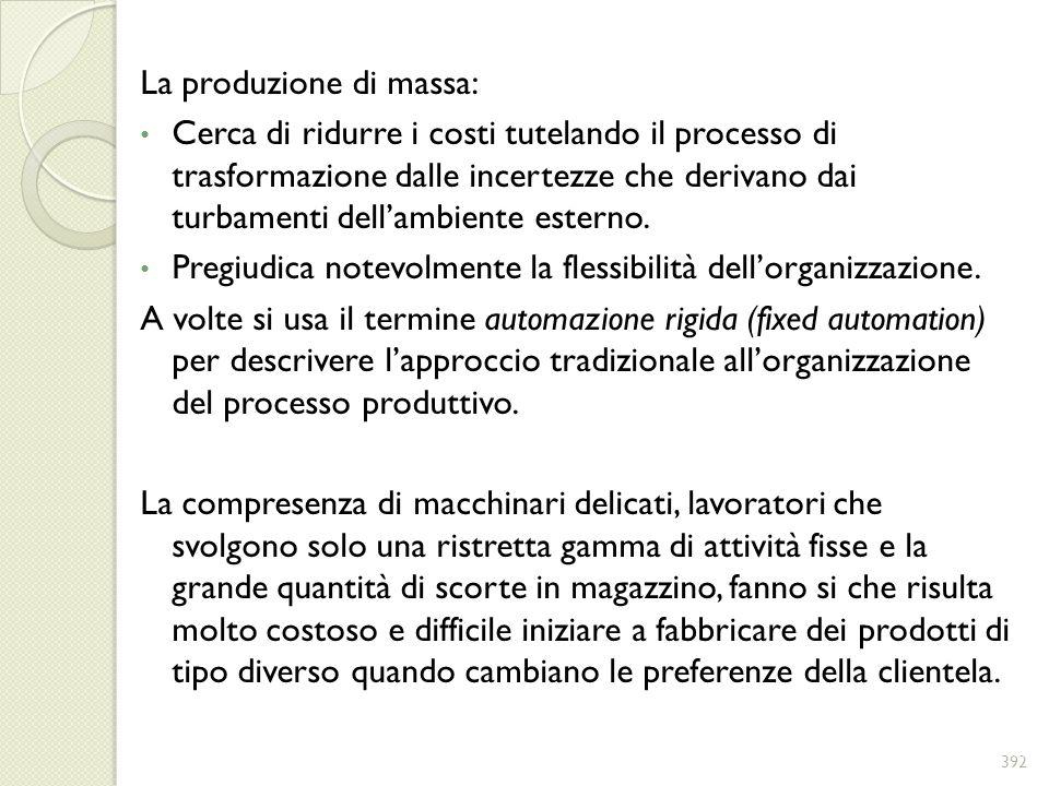 La produzione di massa: