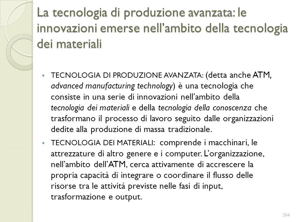 La tecnologia di produzione avanzata: le innovazioni emerse nell'ambito della tecnologia dei materiali