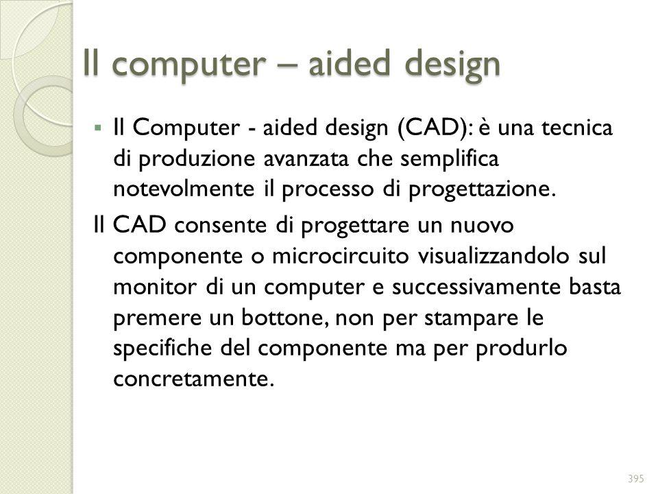 Il computer – aided design