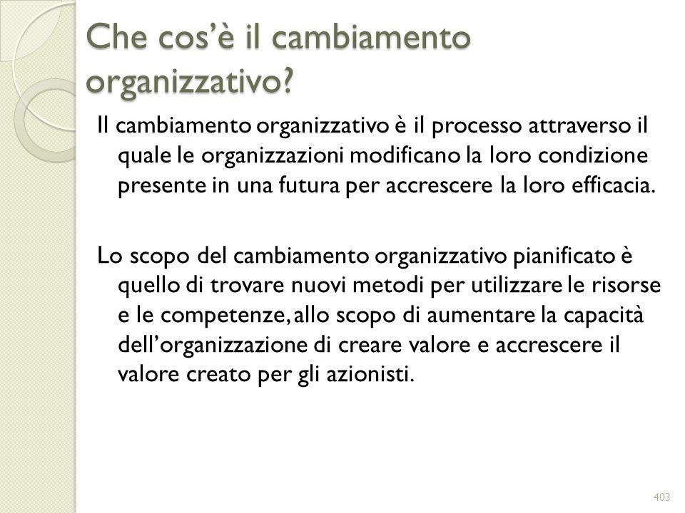 Che cos'è il cambiamento organizzativo