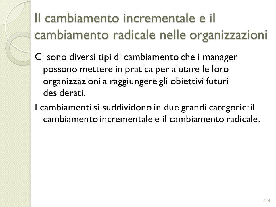 Il cambiamento incrementale e il cambiamento radicale nelle organizzazioni
