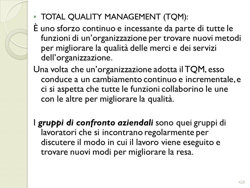TOTAL QUALITY MANAGEMENT (TQM):
