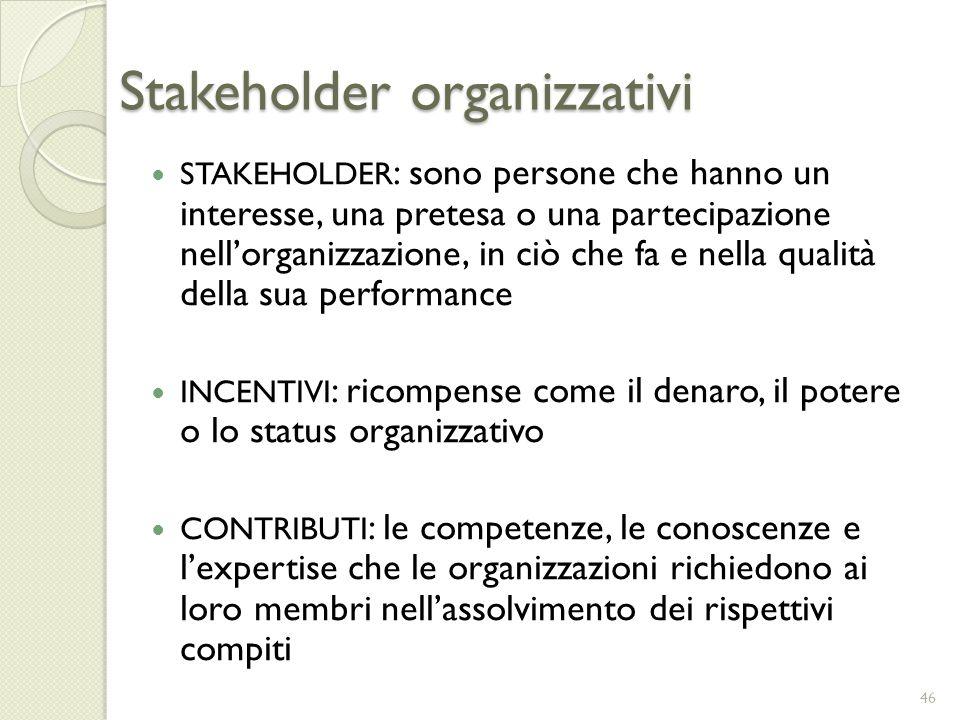 Stakeholder organizzativi