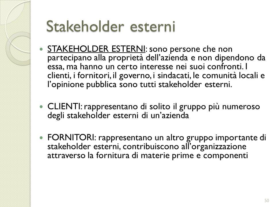 Stakeholder esterni