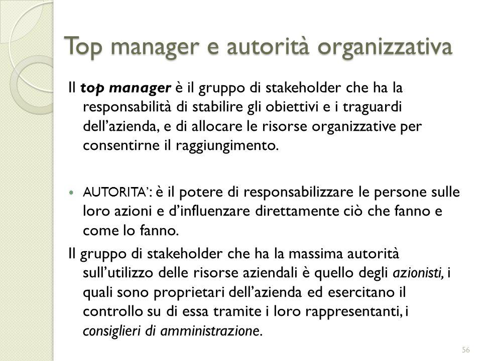 Top manager e autorità organizzativa