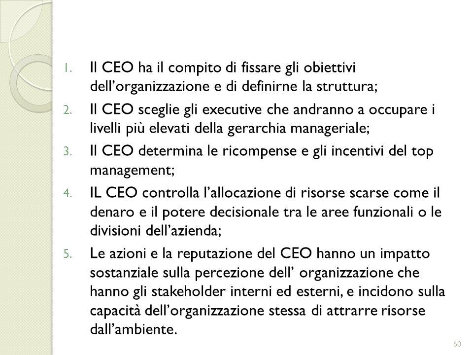 Il CEO ha il compito di fissare gli obiettivi dell'organizzazione e di definirne la struttura;