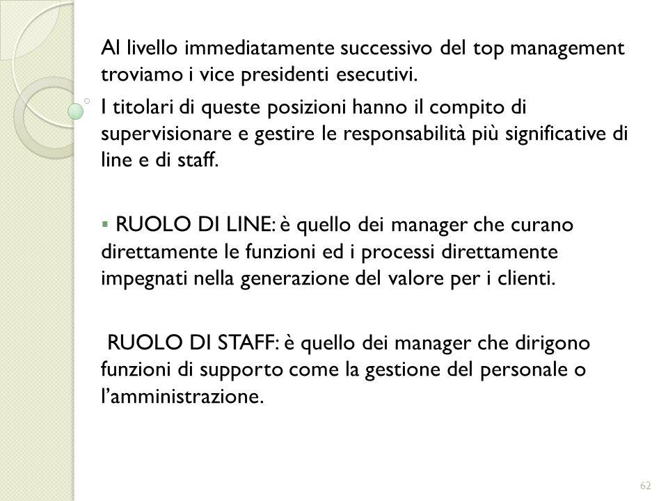 Al livello immediatamente successivo del top management troviamo i vice presidenti esecutivi.