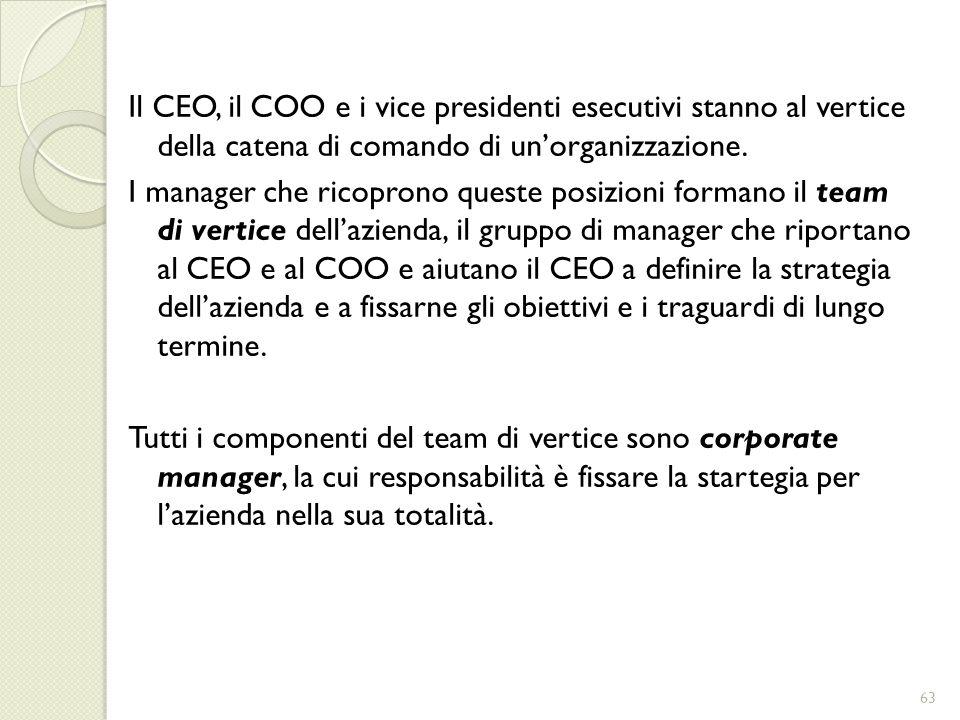 Il CEO, il COO e i vice presidenti esecutivi stanno al vertice della catena di comando di un'organizzazione.