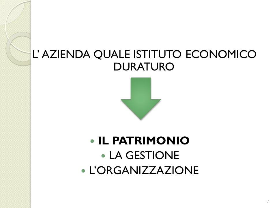 L' AZIENDA QUALE ISTITUTO ECONOMICO DURATURO
