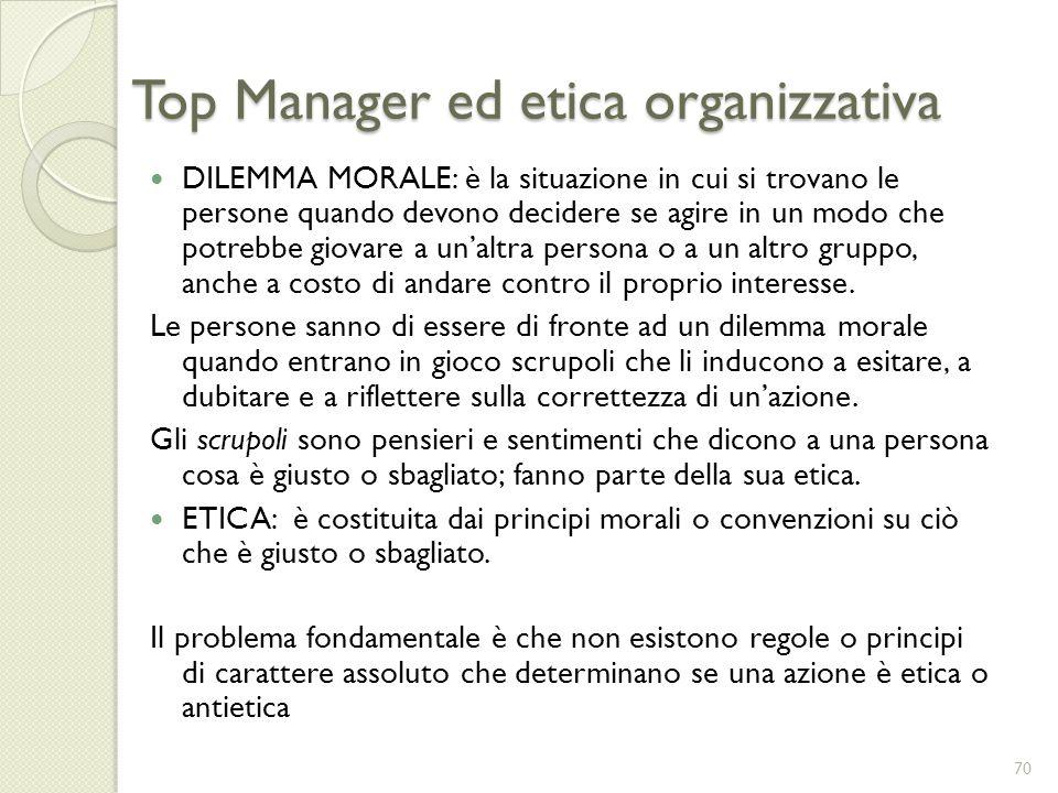 Top Manager ed etica organizzativa