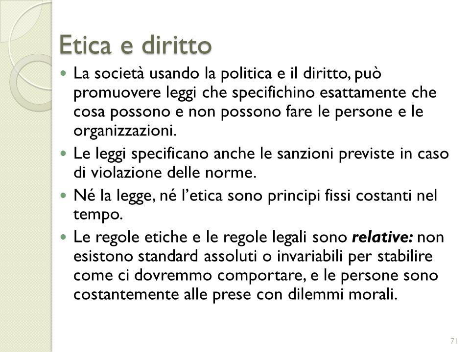 Etica e diritto