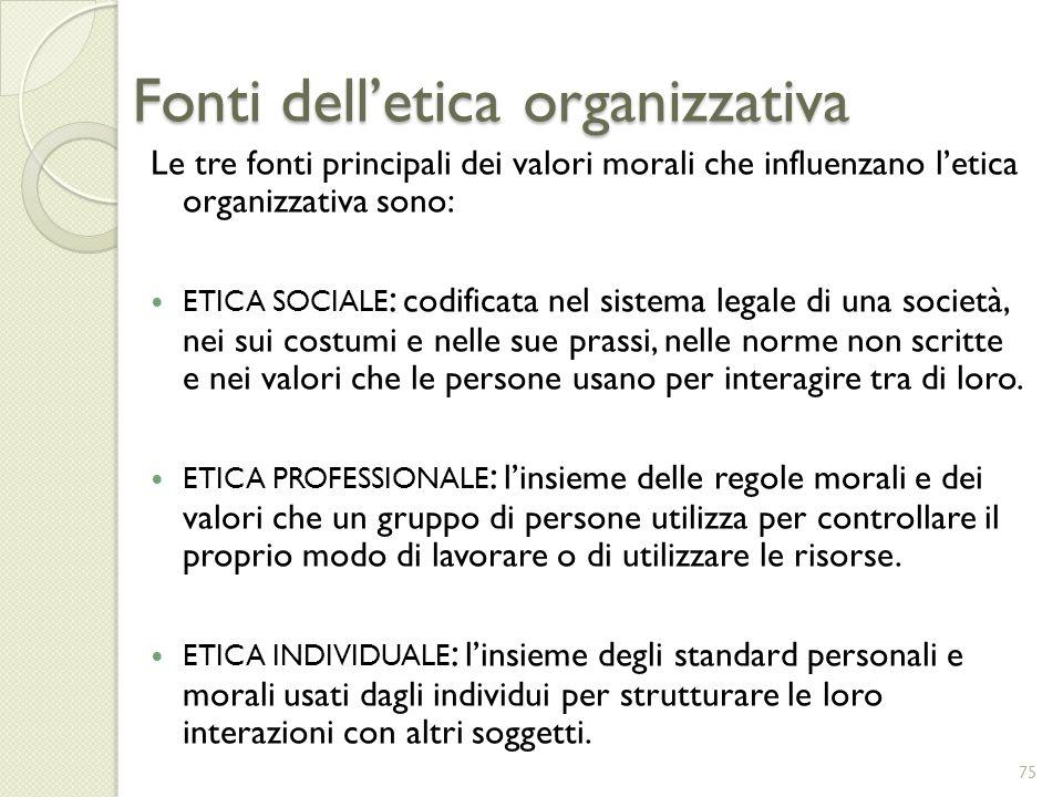 Fonti dell'etica organizzativa