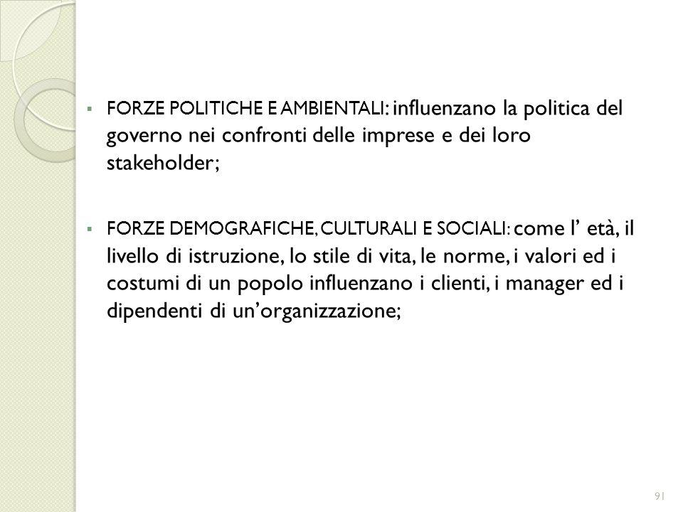 FORZE POLITICHE E AMBIENTALI: influenzano la politica del governo nei confronti delle imprese e dei loro stakeholder;