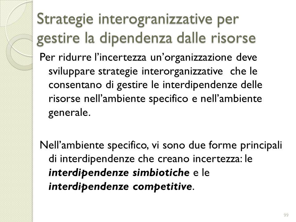 Strategie interogranizzative per gestire la dipendenza dalle risorse