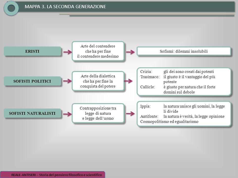 MAPPA 3. LA SECONDA GENERAZIONE