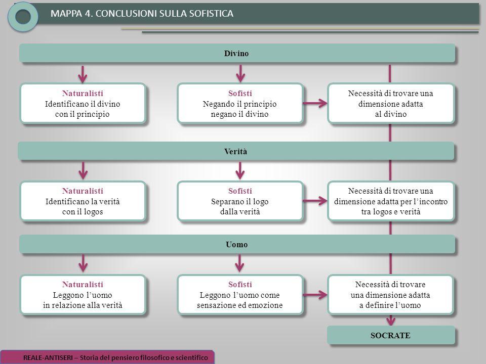 MAPPA 4. CONCLUSIONI SULLA SOFISTICA