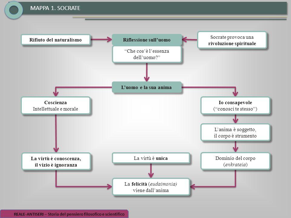MAPPA 1. SOCRATE Socrate provoca una rivoluzione spirituale