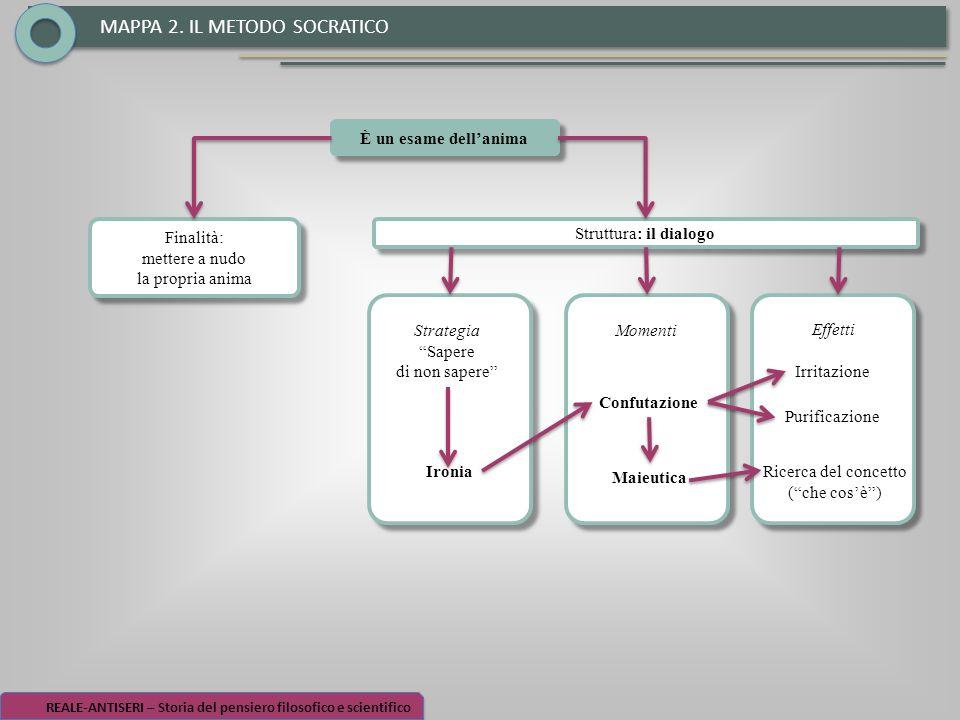 MAPPA 2. IL METODO SOCRATICO