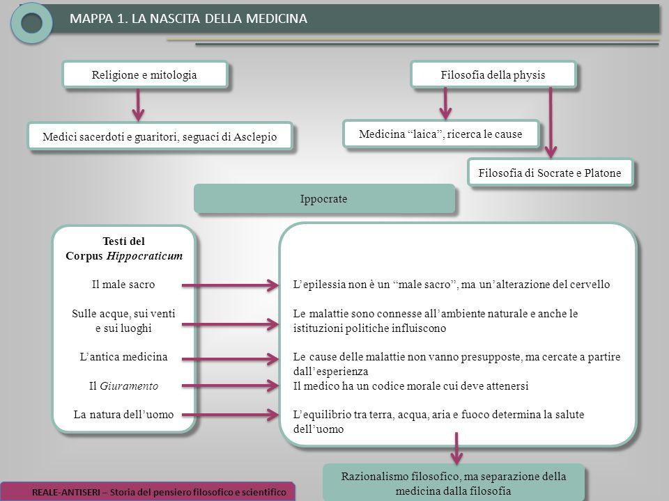 MAPPA 1. LA NASCITA DELLA MEDICINA