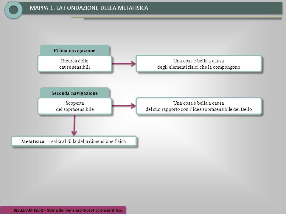 MAPPA 1. LA FONDAZIONE DELLA METAFISICA