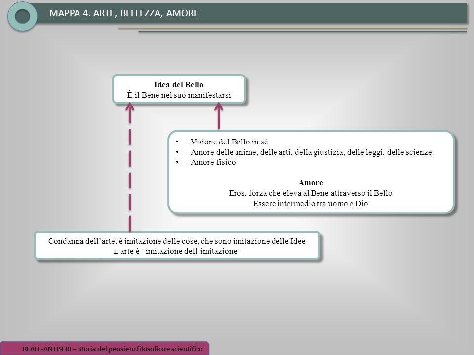 MAPPA 4. ARTE, BELLEZZA, AMORE