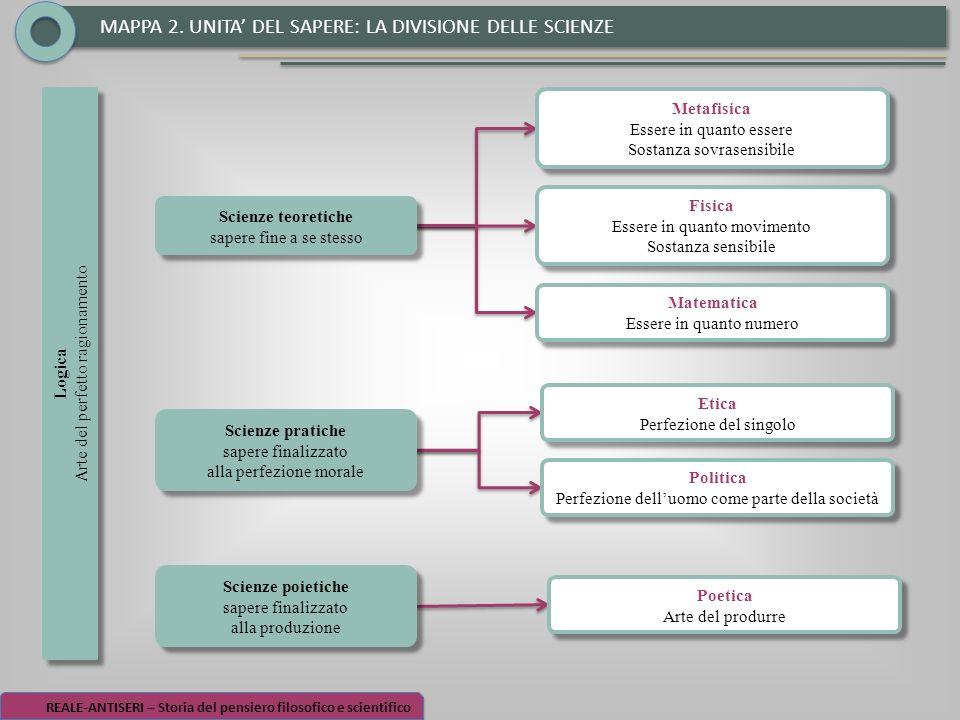 MAPPA 2. UNITA' DEL SAPERE: LA DIVISIONE DELLE SCIENZE
