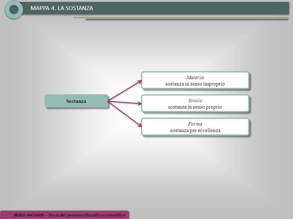 MAPPA 4. LA SOSTANZA Materia sostanza in senso improprio Sostanza