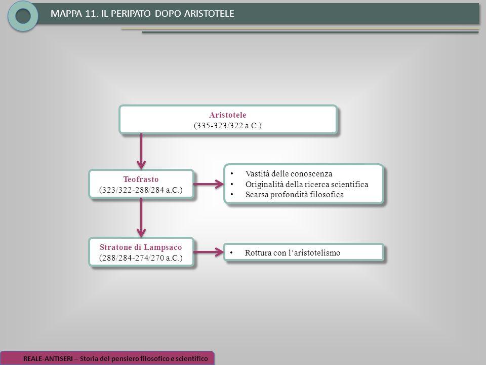 Stratone di Lampsaco (288/284-274/270 a.C.)