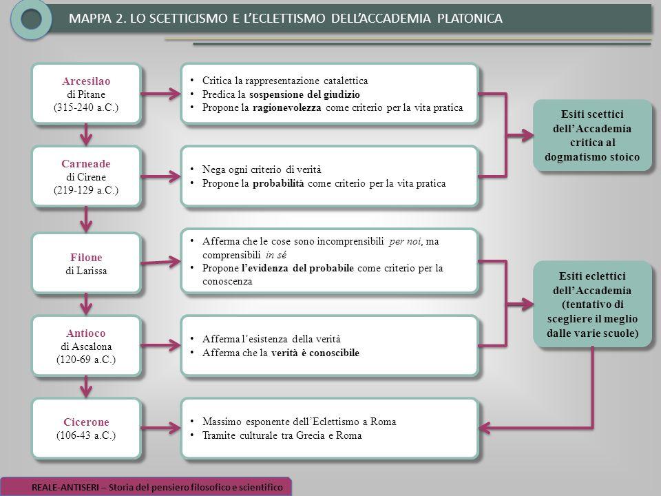 MAPPA 2. LO SCETTICISMO E L'ECLETTISMO DELL'ACCADEMIA PLATONICA