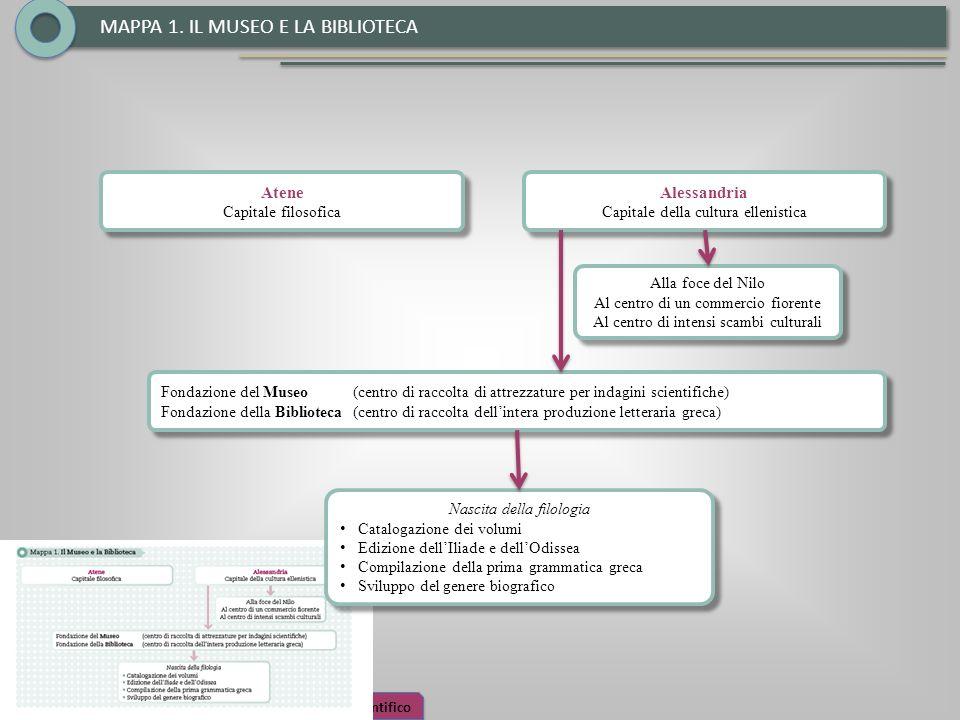 MAPPA 1. IL MUSEO E LA BIBLIOTECA