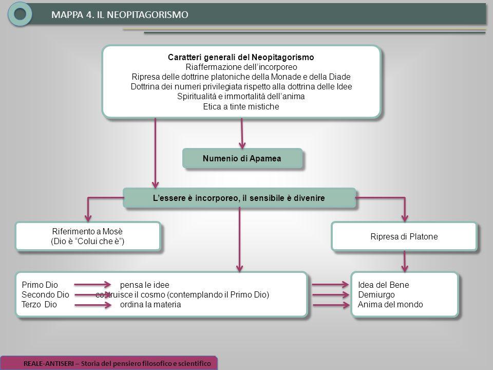MAPPA 4. IL NEOPITAGORISMO