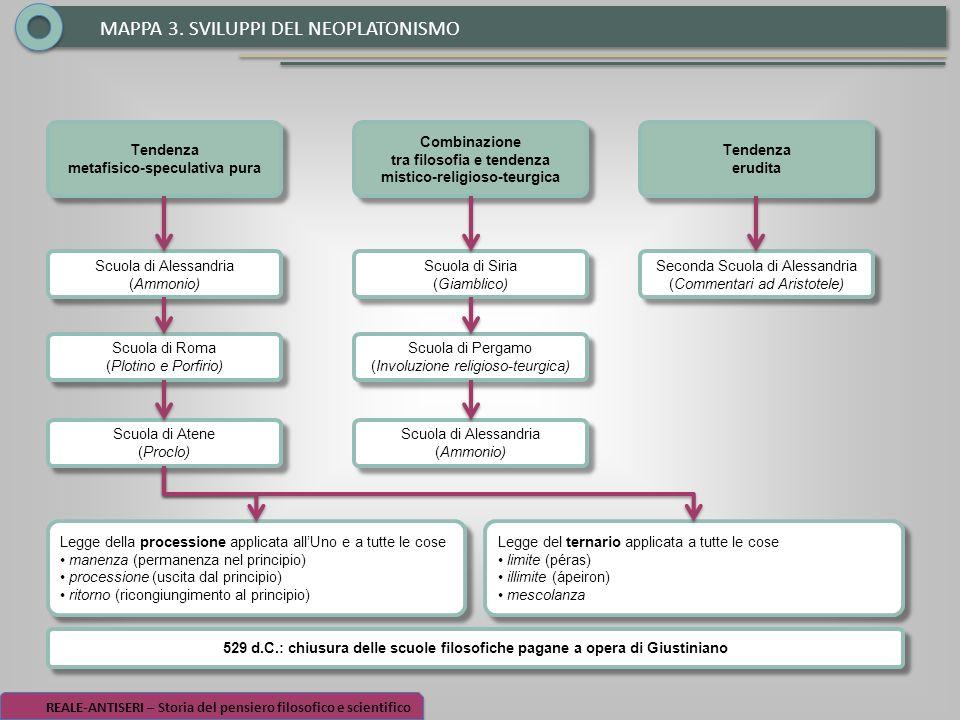 MAPPA 3. SVILUPPI DEL NEOPLATONISMO