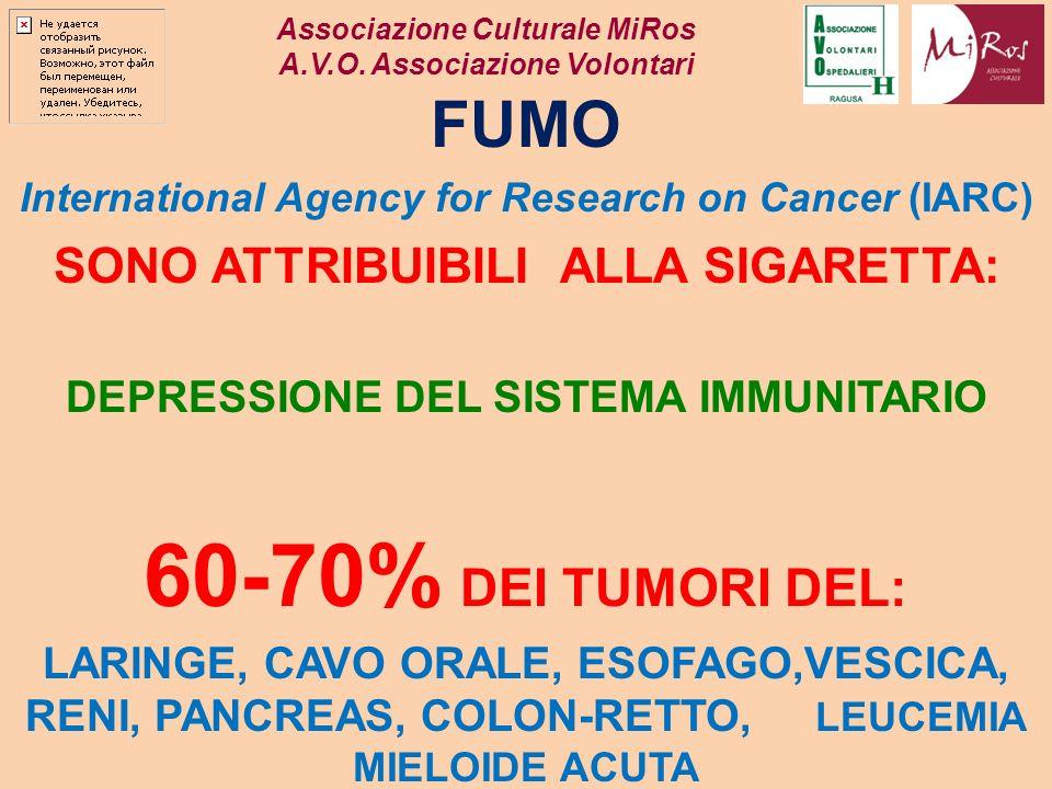 60-70% DEI TUMORI DEL: FUMO SONO ATTRIBUIBILI ALLA SIGARETTA: