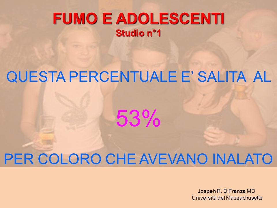 53% FUMO E ADOLESCENTI QUESTA PERCENTUALE E' SALITA AL