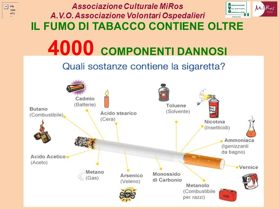 IL FUMO DI TABACCO CONTIENE OLTRE 4000 COMPONENTI DANNOSI