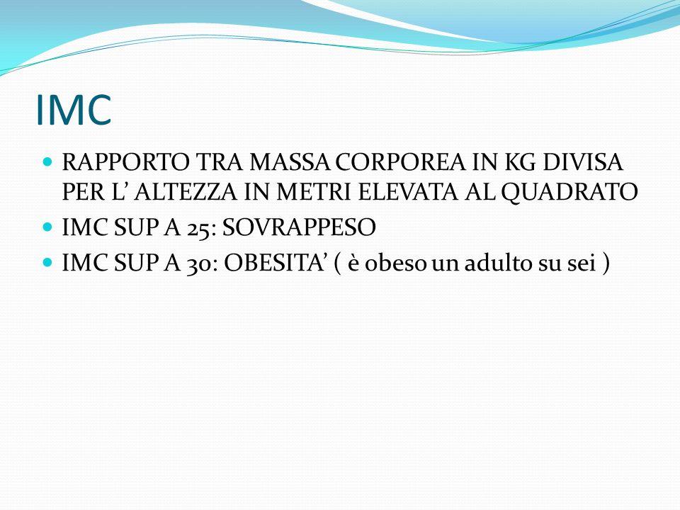 IMC RAPPORTO TRA MASSA CORPOREA IN KG DIVISA PER L' ALTEZZA IN METRI ELEVATA AL QUADRATO. IMC SUP A 25: SOVRAPPESO.