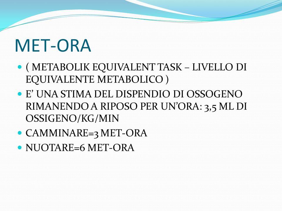 MET-ORA ( METABOLIK EQUIVALENT TASK – LIVELLO DI EQUIVALENTE METABOLICO )