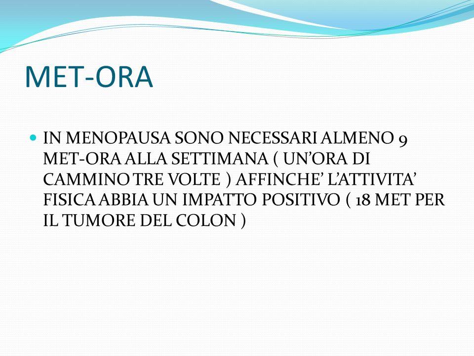 MET-ORA