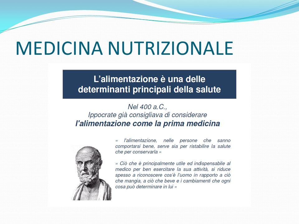 MEDICINA NUTRIZIONALE