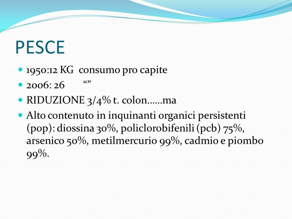 PESCE 1950:12 KG consumo pro capite 2006: 26