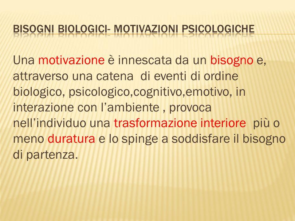 Bisogni biologici- motivazioni psicologiche