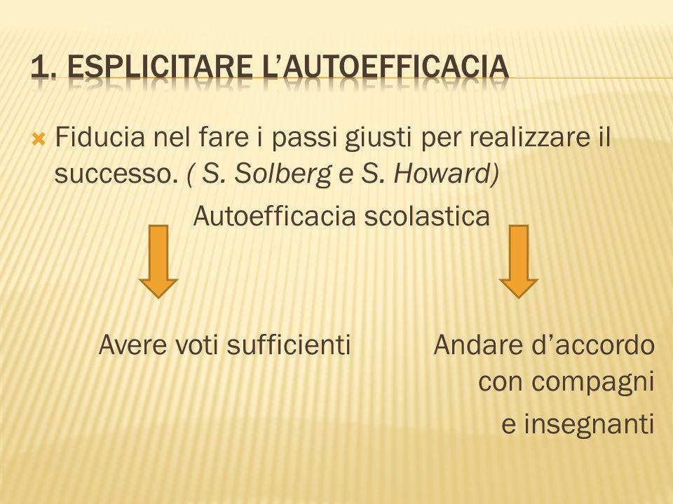1. Esplicitare l'Autoefficacia