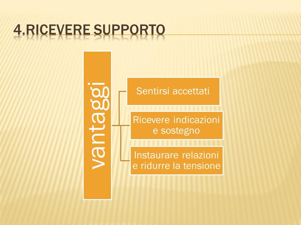4.Ricevere supporto vantaggi Sentirsi accettati