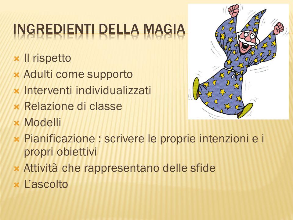 Ingredienti della magia